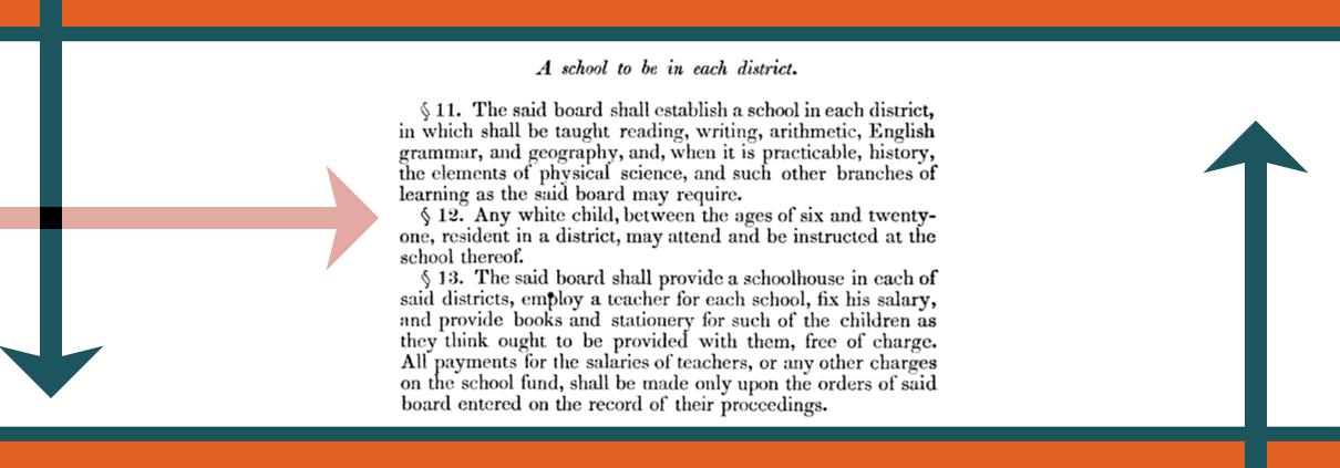 1849 code of virginia